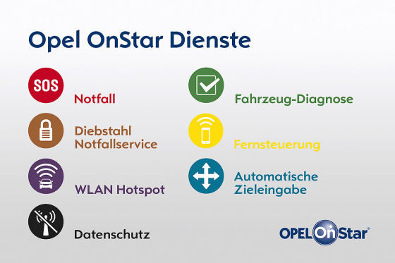 Connectivity At Opel Support For Onstar Ends 2020 How To